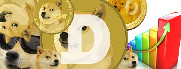 Dogecoin Gambling Rises