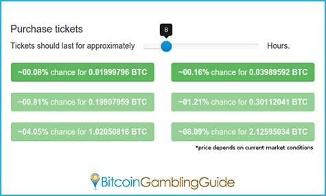 Blockchain Lottery Tickets