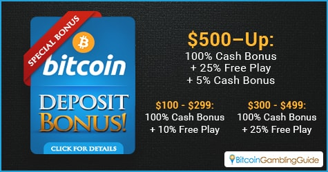 BetPhoenix Bitcoin Deposit Bonus