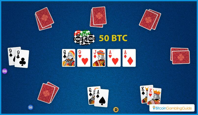 Bitcoin Texas Holdem