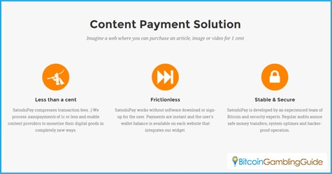 Content Payment Solution