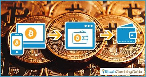 Storing Bitcoin Offline