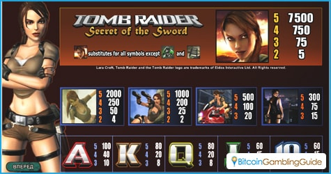 Microgaming Tomb Raider Slot