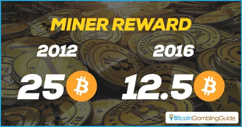 Bitcoin Miner Reward