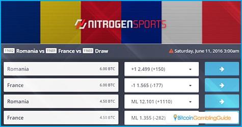 Nitrogen Sports Euro 2016 Odds