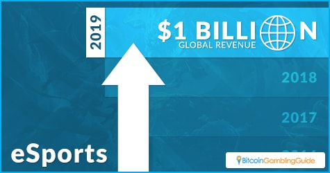 Global Growth of eSports