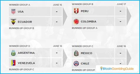 Copa America Quarterfinal Matches