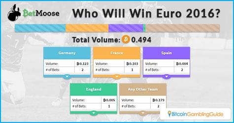 europrediction-additional1