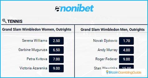 Anonibet Outright Odds Wimbledon