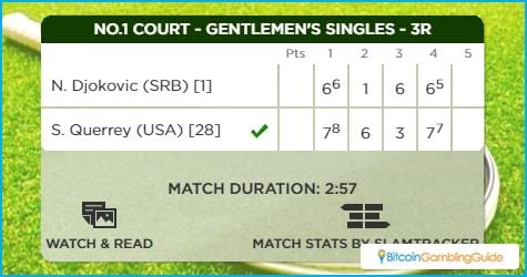 Djokovic vs Querrey