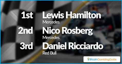 F1 Hungarian Grand Prix