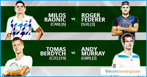 Men's Wimbledon Semi-finals