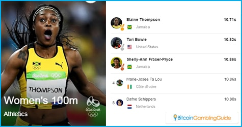 Elaine Thompson wins gold in 100m final in Rio