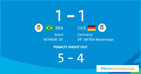 Brazil wins against Germany