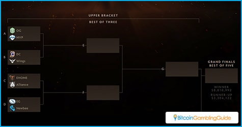 Main Event Upper Bracket