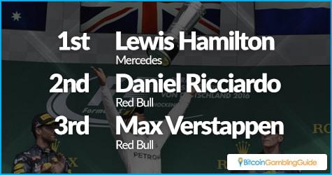 2016 German Grand Prix