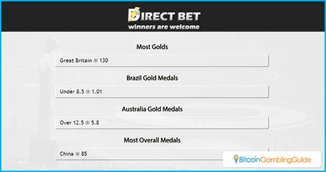 DirectBet offers odds on Olympics medal tally