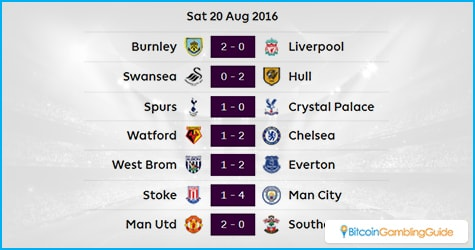 Premier League 2nd Matchday