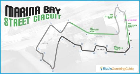 Marina Bat Street Circuit