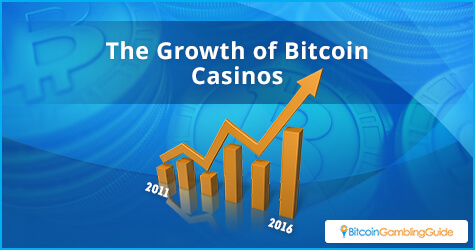 Growth of Bitcoin Casinos
