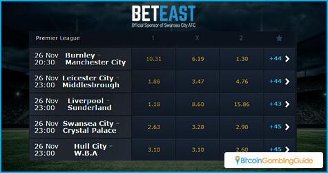 BetEast.eu EPL Week 13 Odds