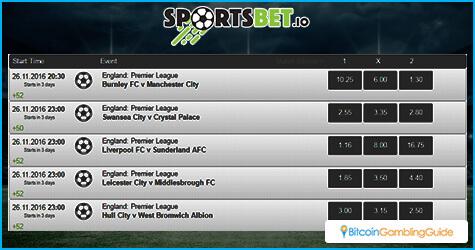 SportsBet.io EPL Week 13 Odds