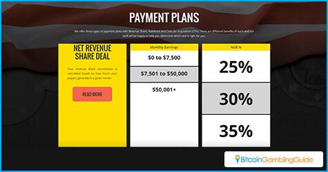 WPN Affiliates Payment Plans
