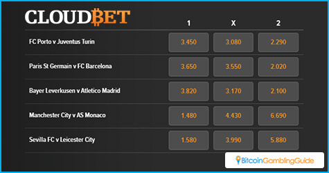 CloudBet Champions League Round of 16 Odds