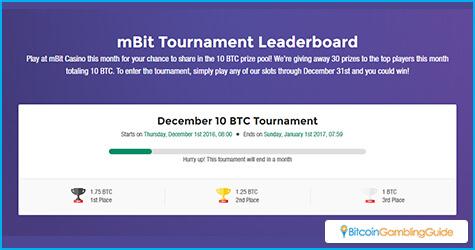 mBit Tournament Leaderboard