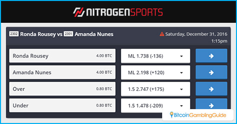 Rousey vs Nunes Odds on Nitrogen Sports