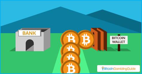 Bitcoins are stored in Bitcoin wallets