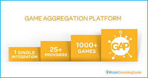 iSoftBet;s Game Aggregation Platform