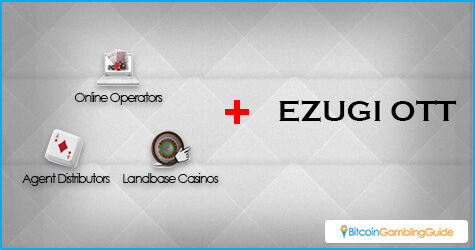 Ezugi OTT gaming solutions