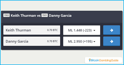 Nitrogen Sports odds on Thurman vs Garcia