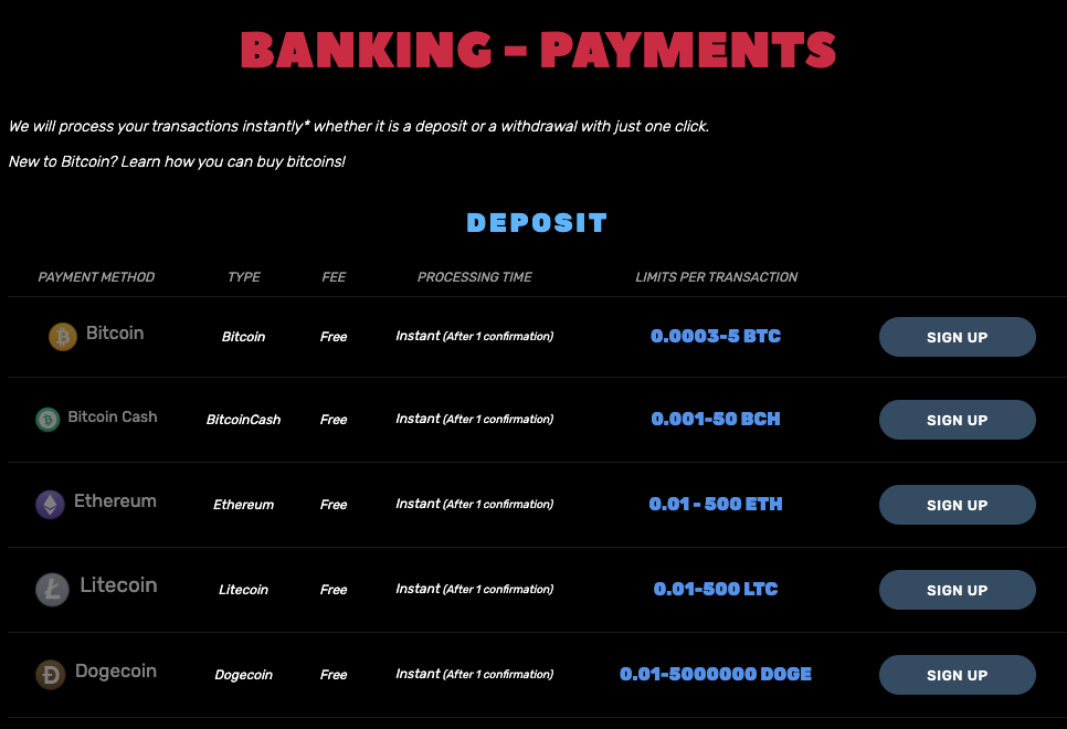 Crypto Deposit Options at BitcoinCasino.us