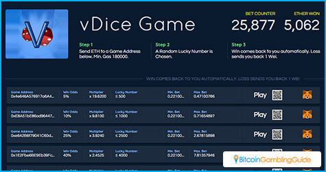vDice.io Game received over 20,000 bets