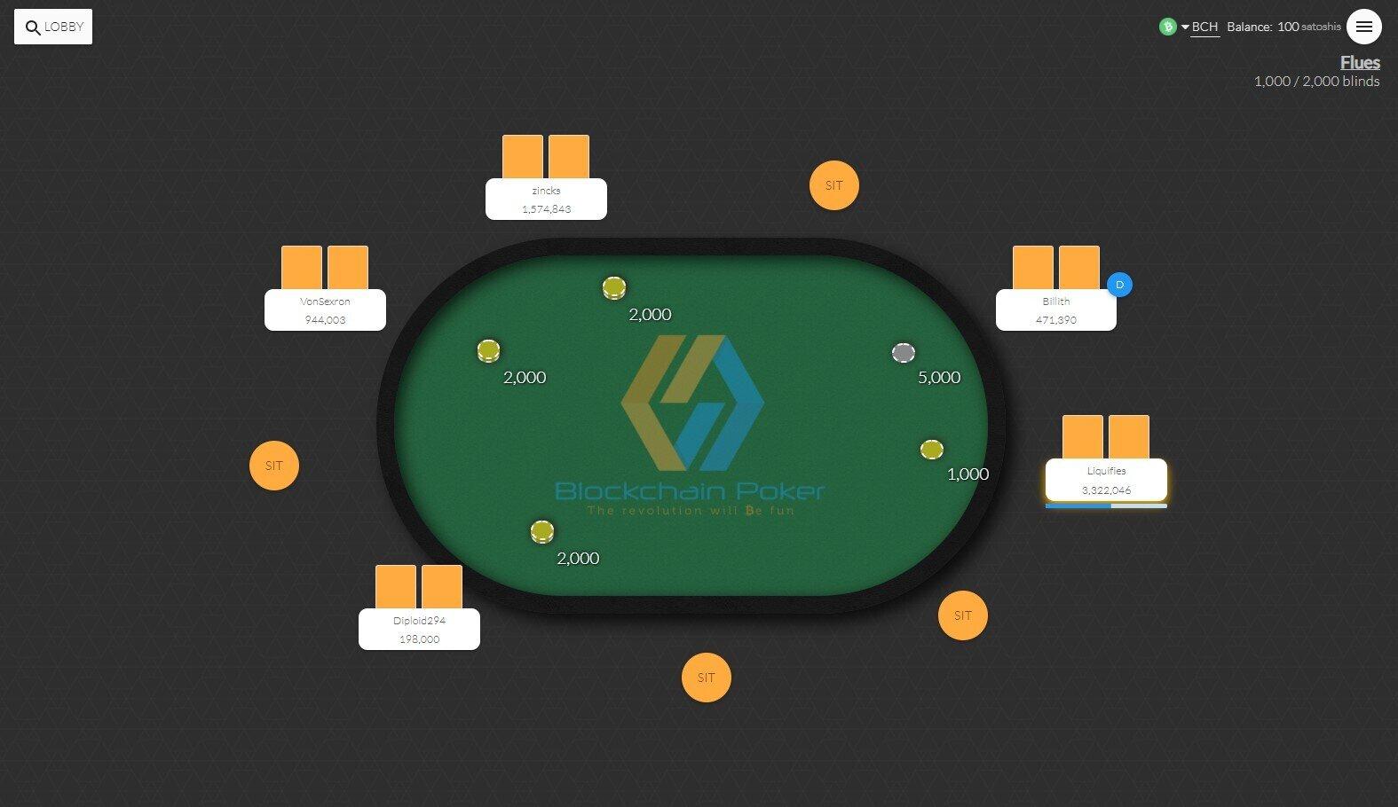 Blockchain Poker Main Game